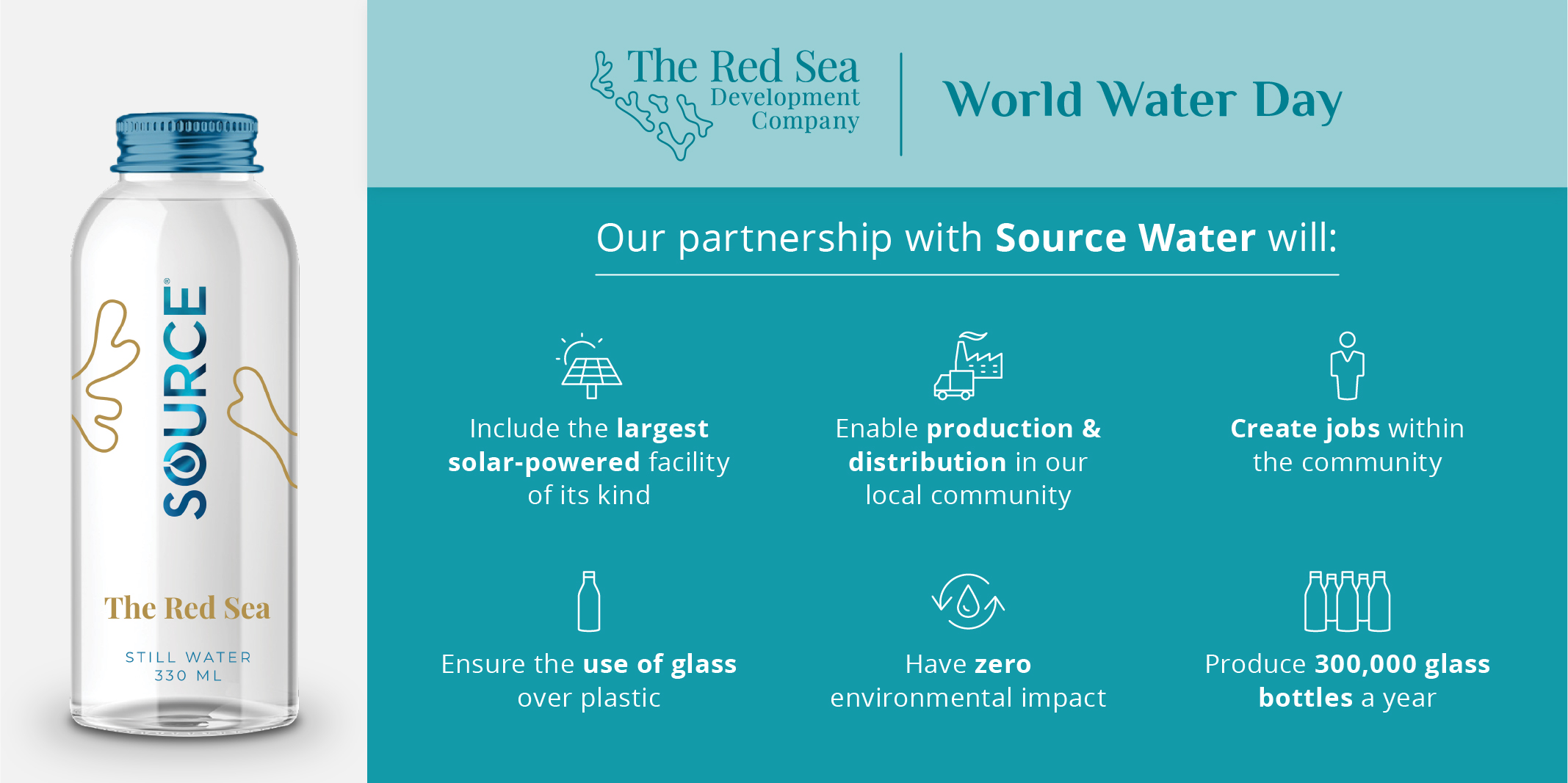 TRSDC and SOURCE Global, PBC join forces to set new standard for sustainable bottled water